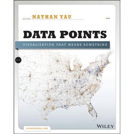 Data Points : Visualization That Means Something (Best Javascript Framework For Data Visualization)