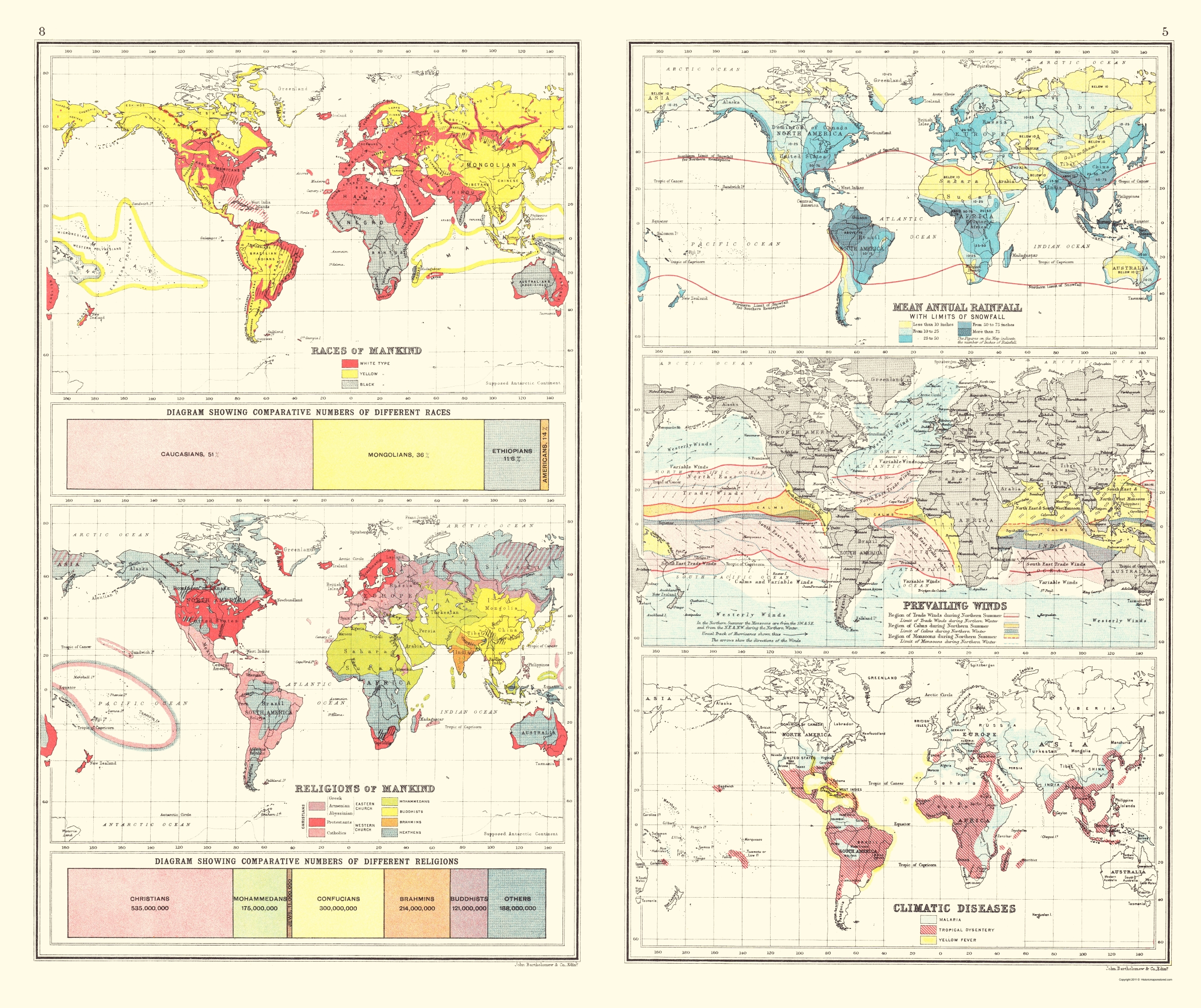 Old World Map - Global Race, Religion, Rainfall, Winds, Disease 1907 ...