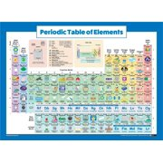 Periodic Table of Elements Poster for Kids - Laminated - 2020 Science & Chemistry Chart for Classroom - Double Sided (18 x 24) 18x24