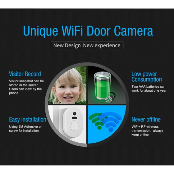ALLCACA WIFI Doorbell Smart WiFi Video Camera Door Wireless Phone Doorbell,  Supports IOS and Android Phone, White
