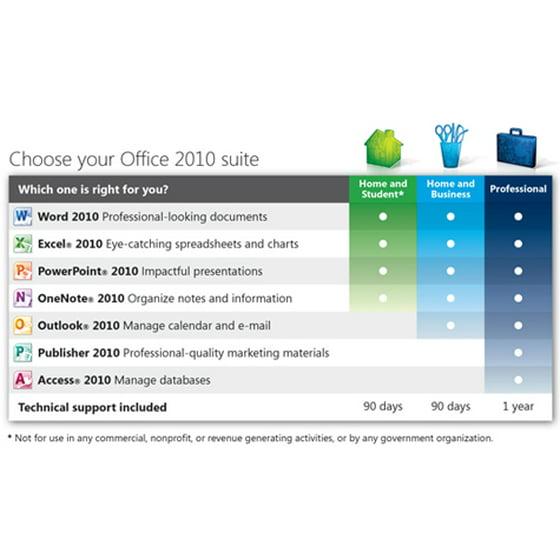 Microsoft Office Home and Student 2010 PKC - Walmart.com