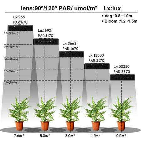 Costway 600W LED Grow Light Plants Lamp Full Spectrum For Plants Flower Bloom - image 4 of 10