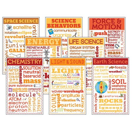 Science Chatter Charts - image 1 de 1
