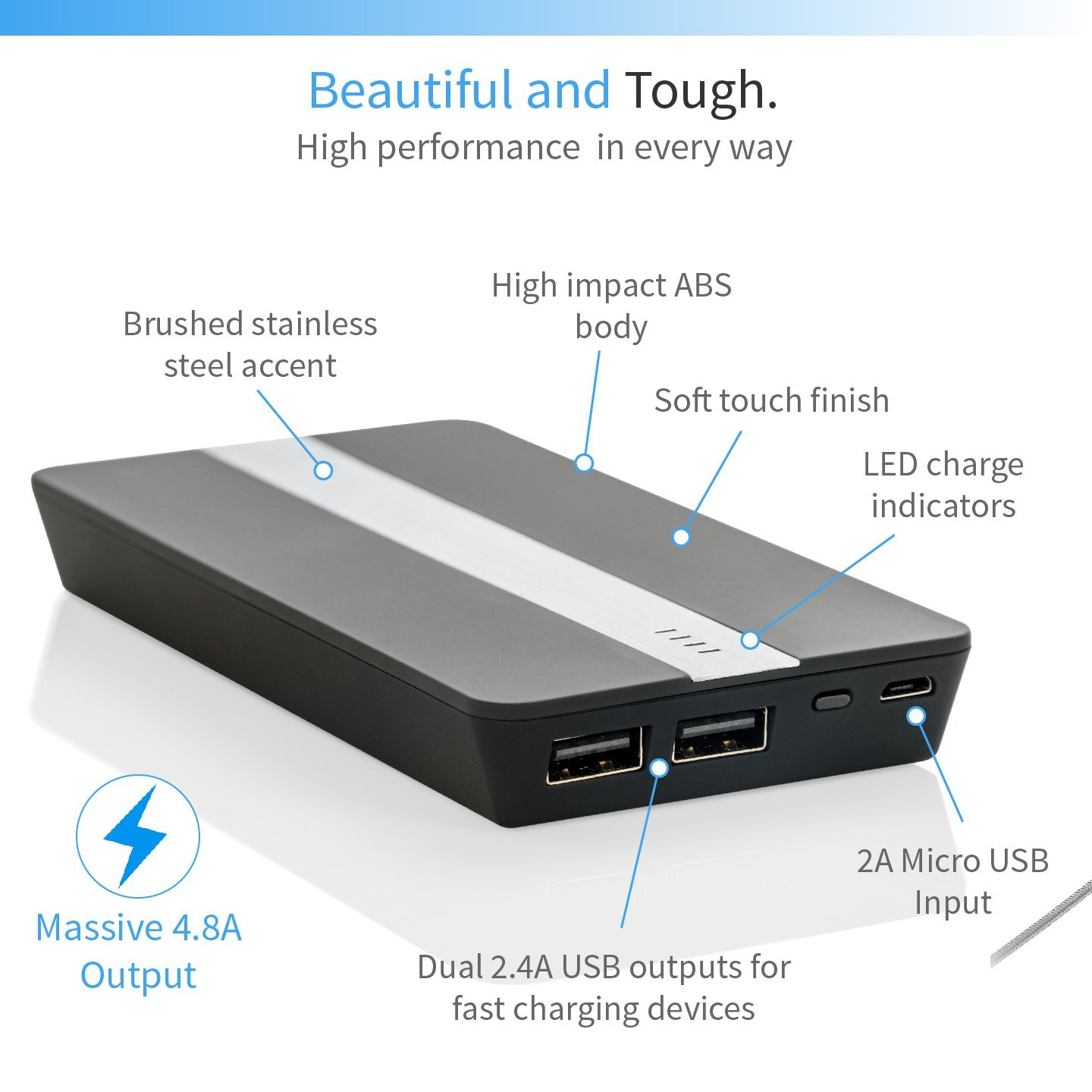 Ubio Labs 10000mah High Capacity Portable Charger Power Bank With Usb Powered Mobile Phone Circuit Diagram Dual 48a Fast Charge Outputs Speed Charging Dock 3 Extra Ports