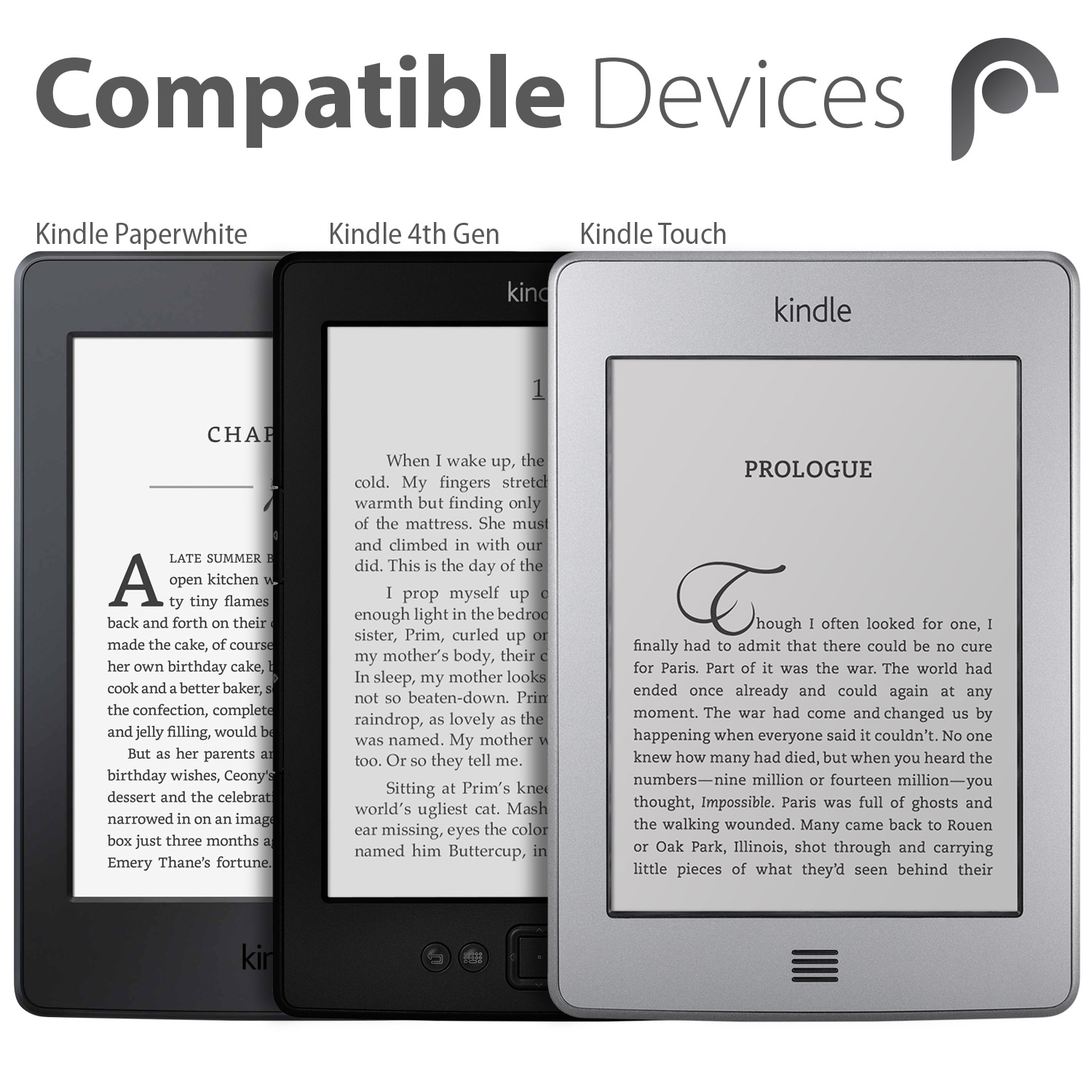 Screen Protector Amazon Kindle Paperwhite / Kindle 2 / Kindle 3 / Kindle 4  / Kindle Touch ( 3 pcs pack)