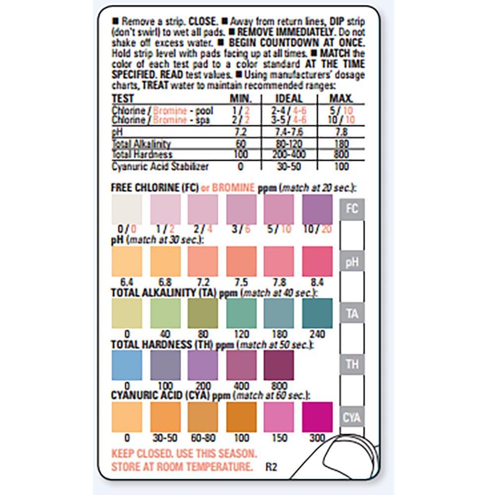 Taylor SureTRACK Chlorine, Bromine, PH, CYA, & TH Swimming