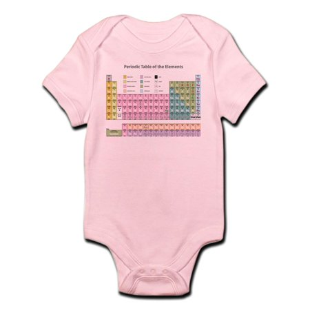 Cafepress Periodic Table Infant Creeper Baby Light Bodysuit