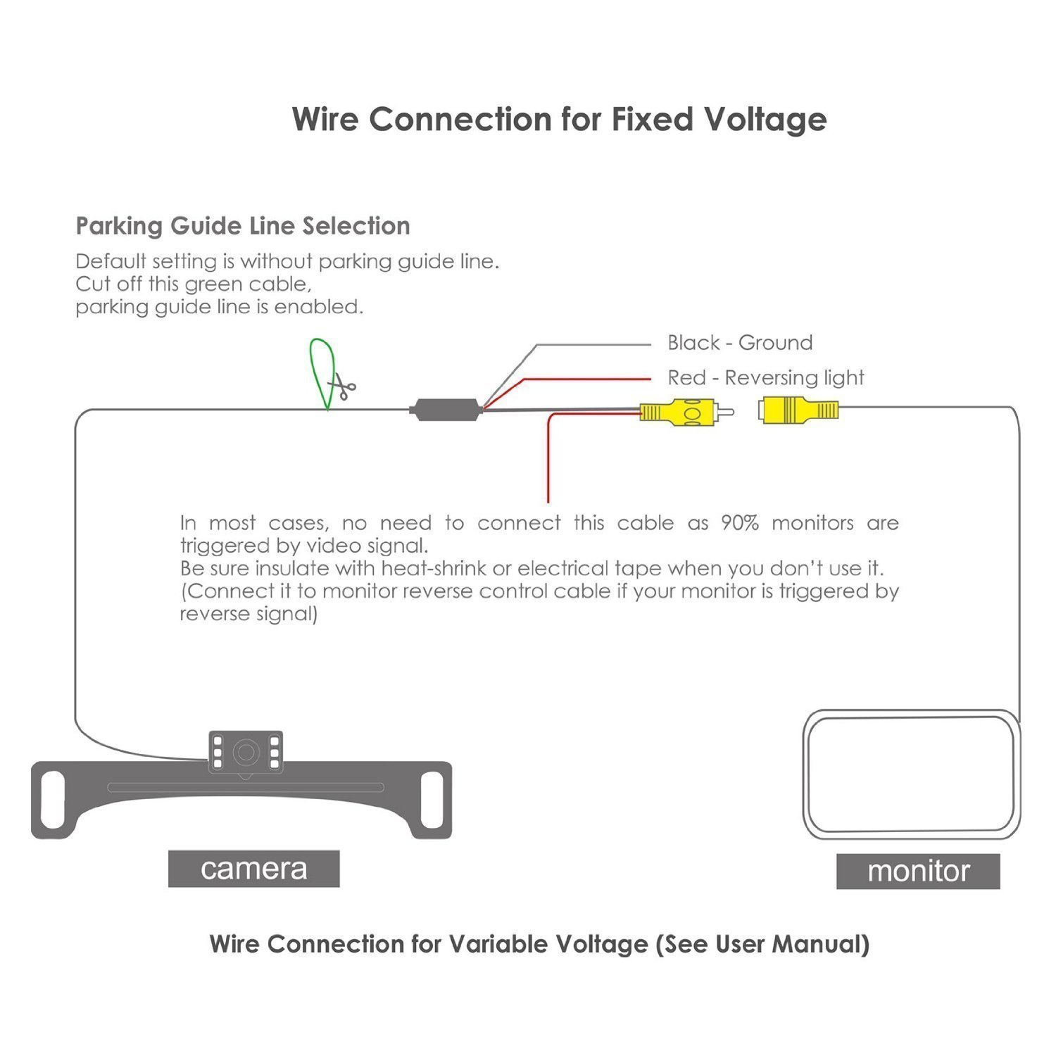 Wire Diagram Backup Camera Parking Lines Center Koolertron Wiring Auto Vox Cam 1 Color Hd Waterproof Night Vision Rh Walmart Com Connection Voyager