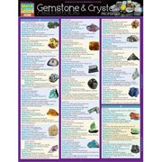 BarCharts 9781423228592 Gemstone & Crystal Properties Quickstudy Easel