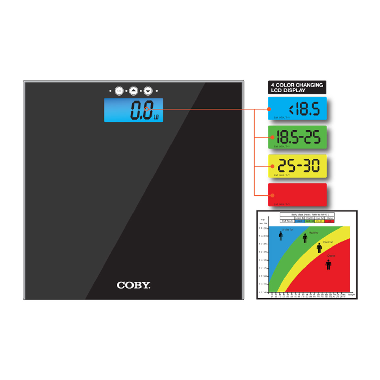 COBY Digital Bathroom Scale with Color Changing LCD Display and BMI Estimator