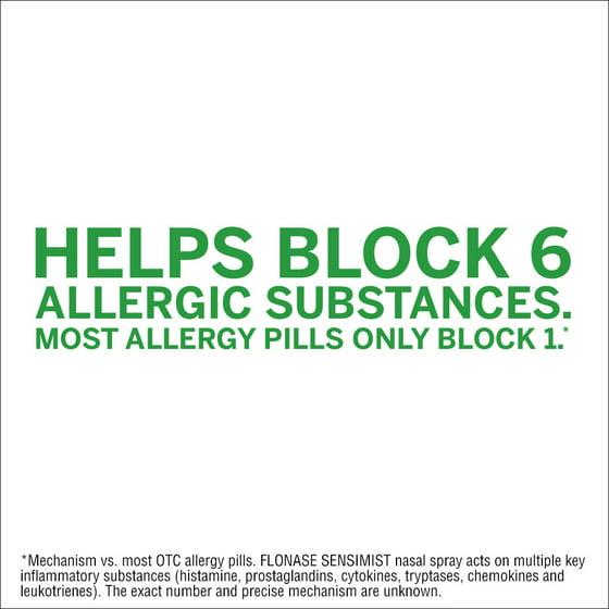 Flonase Sensimist 24hr Allergy Relief Nasal Spray Gentle Mist