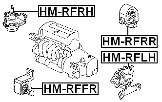 Front Engine Motor Mount FEBEST HM-RFFR OEM 50840-S7S-980