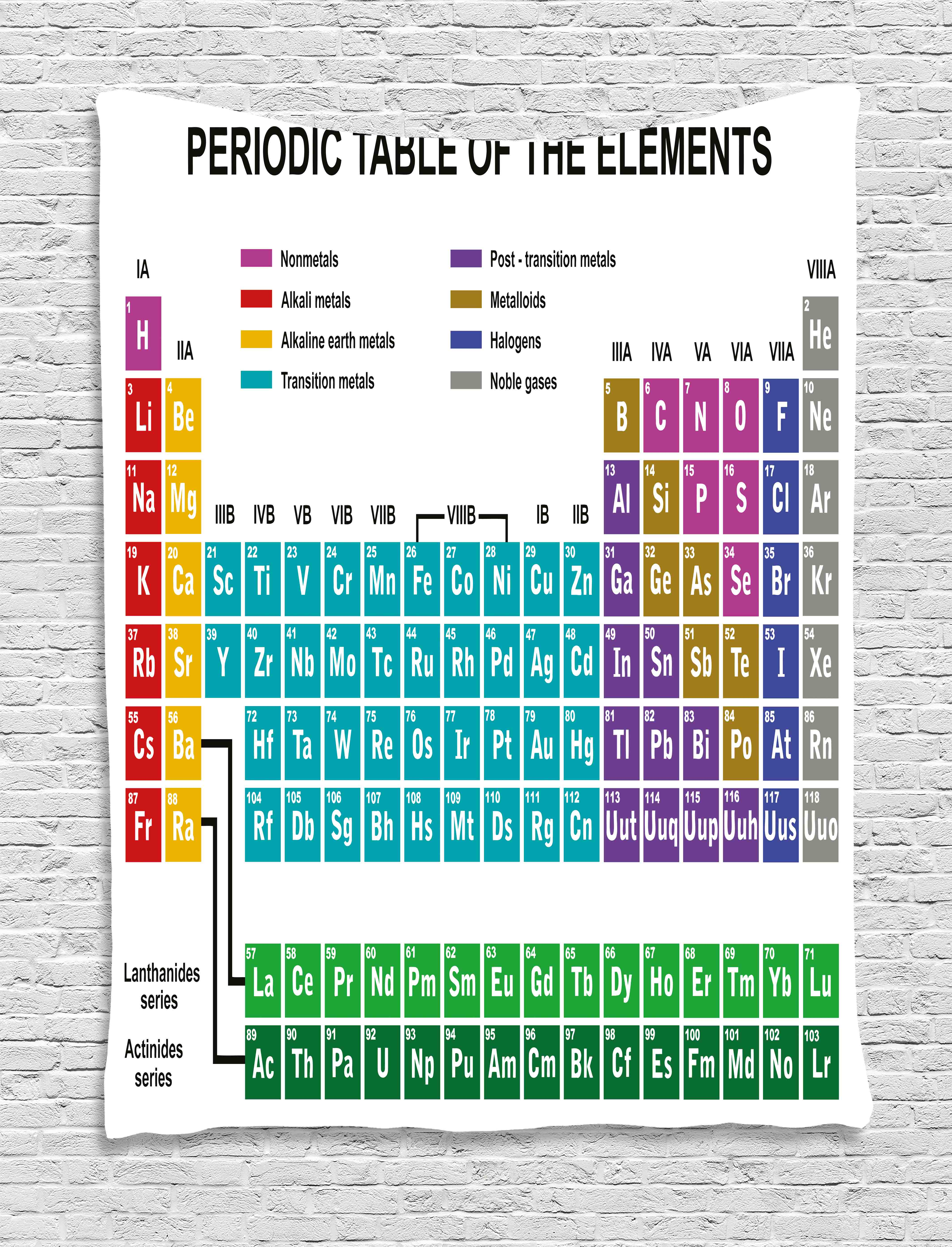 living by chemistry periodic table cards ebook