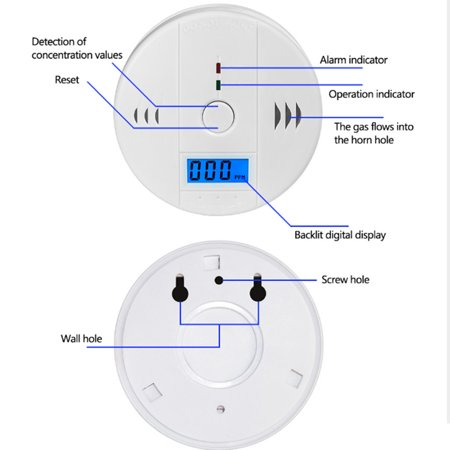 1.ALARM WARNINGWhen a dangerous level of carbon monoxide is detected the red LED will flashes and a loud alarm pattern will sound--Loud 85 decibel alarm with LED Flash.2.ALARM STANDARD50ppm, aler - image 6 de 15