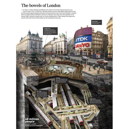 Infographic on the Metro or Tube of London, and the Underground Structure of the City Poster Wall (Metro City Mall)