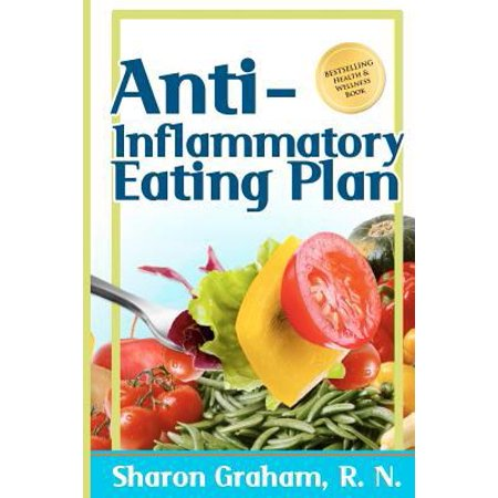 Anti Inflammatory Eating Plan