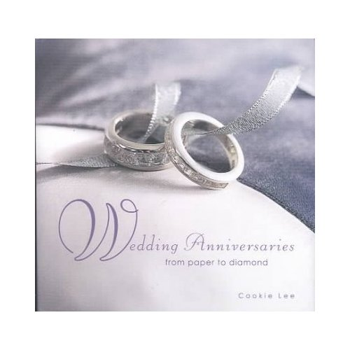 Wedding Anniversaries: From Paper to Diamond