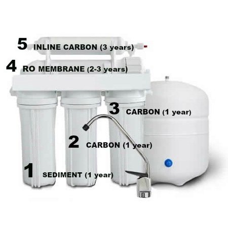 Membrane Capsule Filter - Aquasky ROT-5 stage Reverse Osmosis Water Filter Kit and Membrane