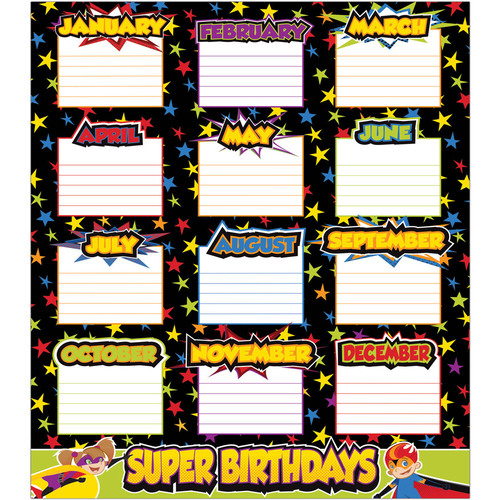 Super Power Birthday Chart