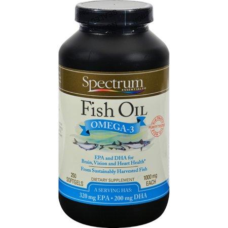 Spectrum Fish Food Review