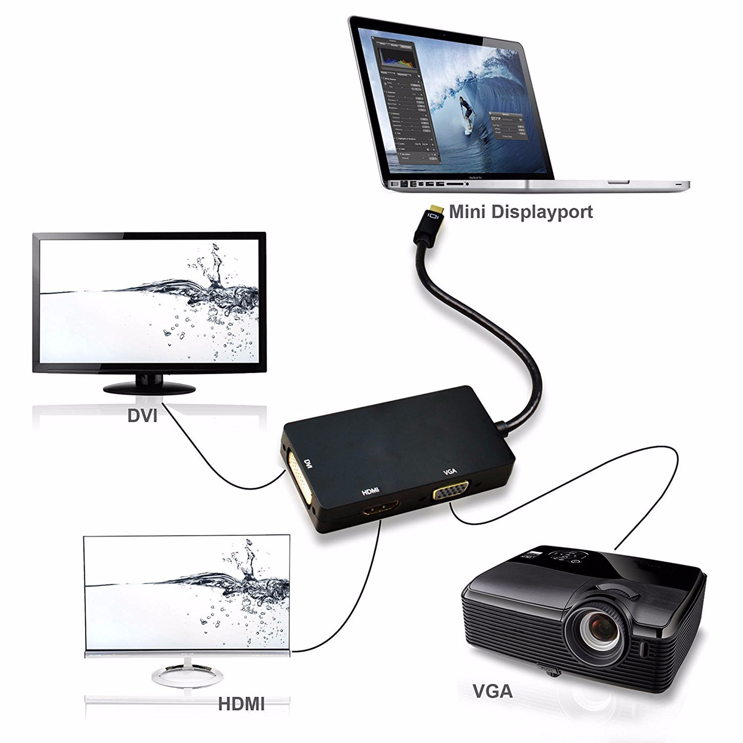 Esynic 3 In1 Mini Displayport Thunderbolt To Hdmi Vga Dvi Adapter Converter Display Port Dp Cable In 1 28cm