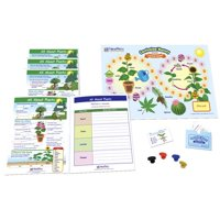 Game All About Plants Learning Center, Grade 1-2