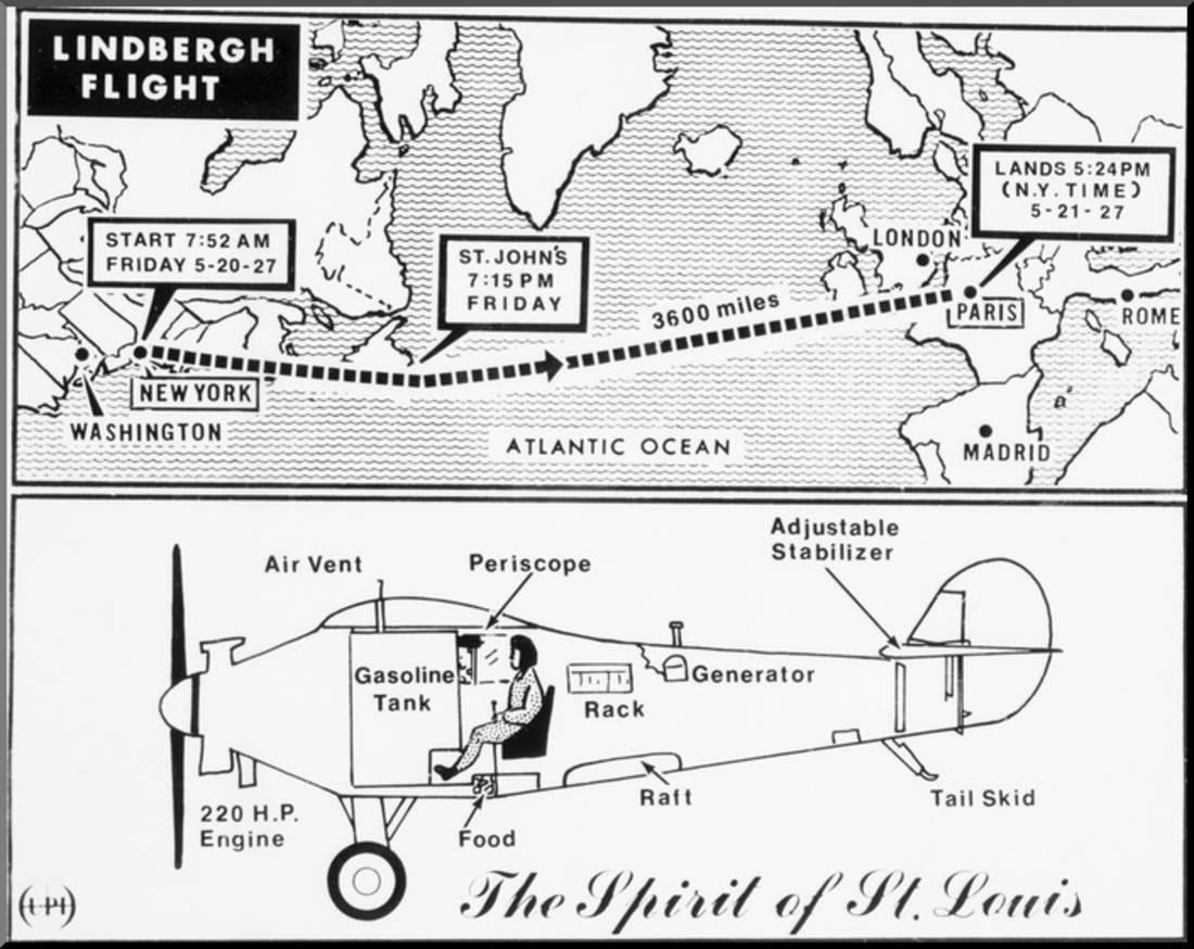 Map And Diagram Of Lindberghs Trans Atlantic Flight Wood Mounted