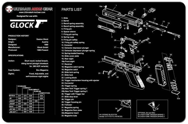Ultimate Arms Gear Gunsmith & Armorer's Cleaning Work Tool Bench Gun Mat For Glock Pistol Handgun by