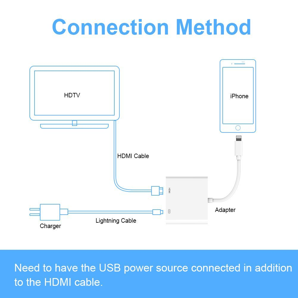 Lightning To Hdmi Adapter Cable 1080p Iphone Av Wiring Diagram Video Connector Conversion Hdtv Projector For 5s 6s 7 8 Plus X