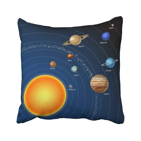 ARTJIA Asteroid Solar System With Nine Planets Astrology Astronomy Big Cloud Cosmos Dark Pillowcase Pillow Cover 18x18