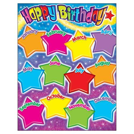 HAPPY BIRTHDAY GUMDROP STARS LEARNING CHART