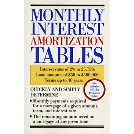 monthly interest amortization tables interest rates of 2 to 25 75
