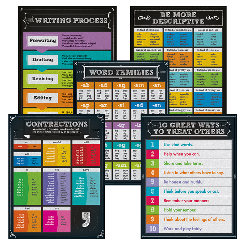 CHALKBOARD WRITING CHARTLET SET