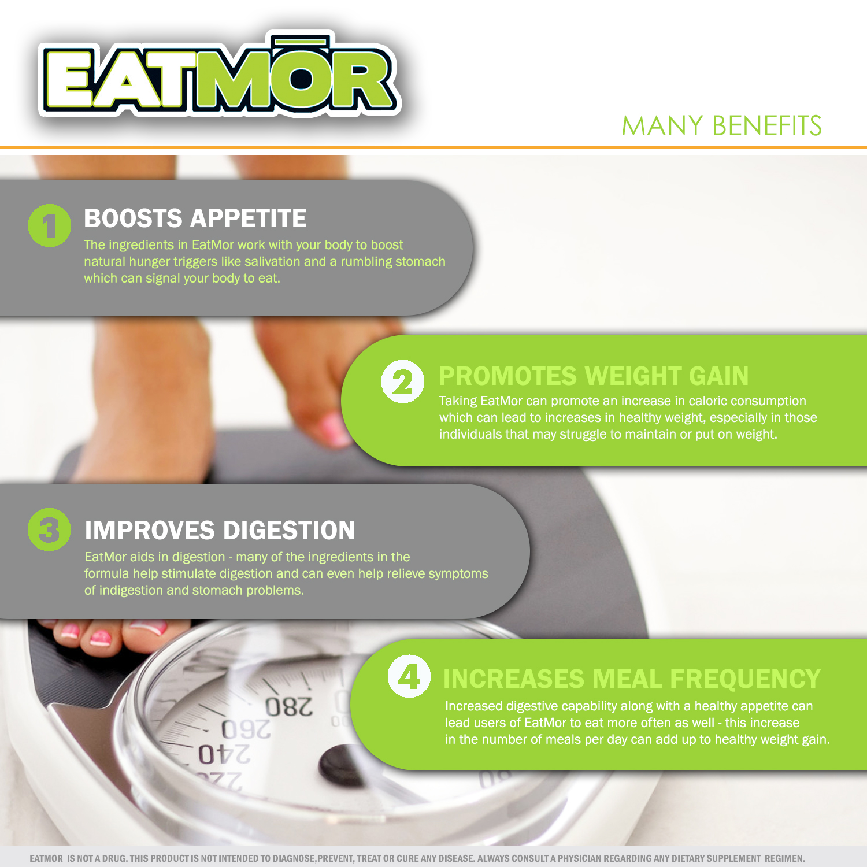 4d790d26115de Eatmor Appetite Stimulant and Weight Gain Pills - Walmart.com