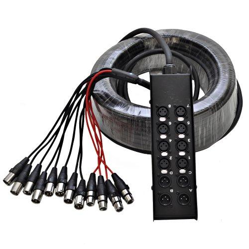 Seismic Audio SACB-8x4x100 8-Channel XLR Low Profile Circ...