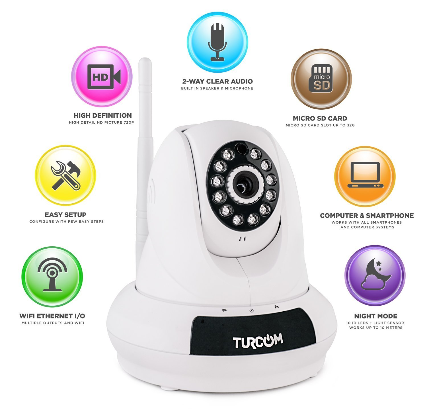 Turcom IP Camera Wifi Wireless Security Camera Baby Monitor Nanny Cam HD Night Vision with Two - Way Audio and Full Motion Movement (TS - 621)