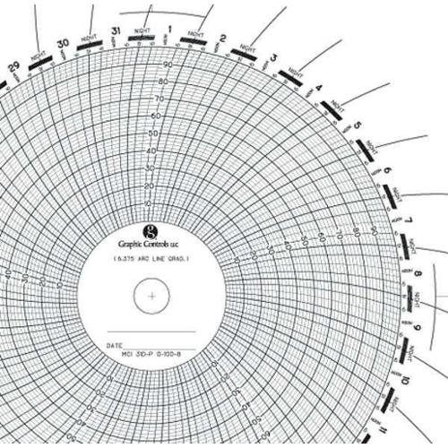 GRAPHIC CONTROLS MCI 31D-P 0-100-8 Circular Paper Chart, 0 to 100, 31Day