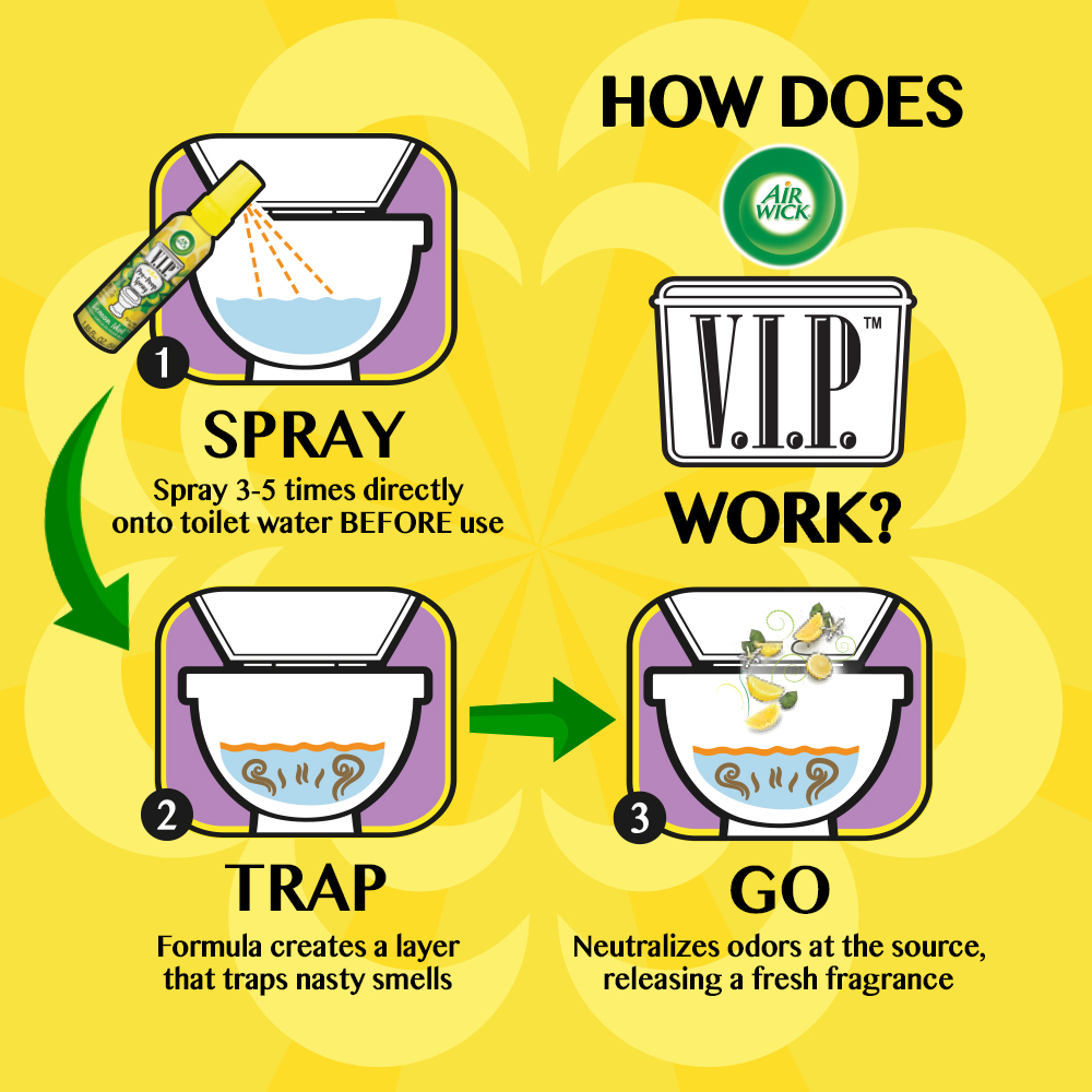 Air Wick V I P  Pre-Poop Spray, Lemon Idol, 1 85oz - Walmart com