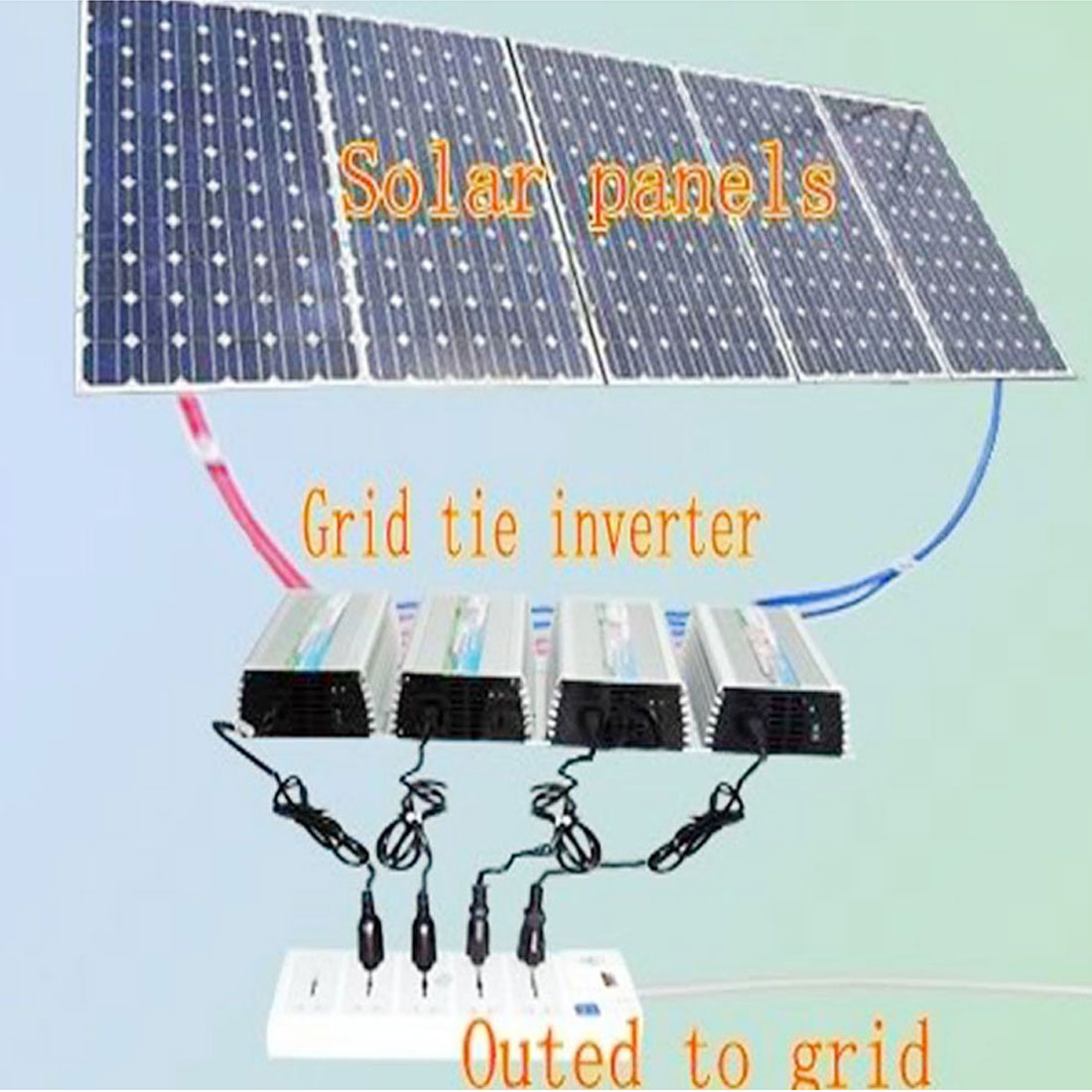 US WV 300W Grid Tie Inverter MPPT For Solar Panel Stackable Pure Sine Wave - image 2 of 7