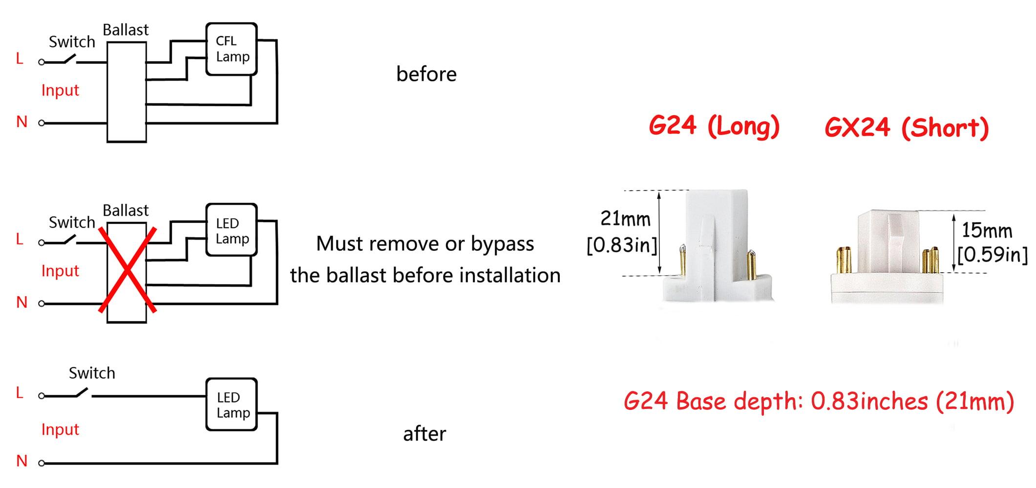bonlux 13w g24 led pl retrofit lamp universal g24d 2 pin g24q 4 pin rh walmart com Schematic Circuit Diagram Schematic Circuit Diagram