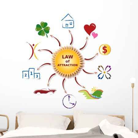 Ilration Icones Loi L Attraction Wall Decal By Wallmonkeys And Stick Graphic 48 In H X 45 W Wm84339
