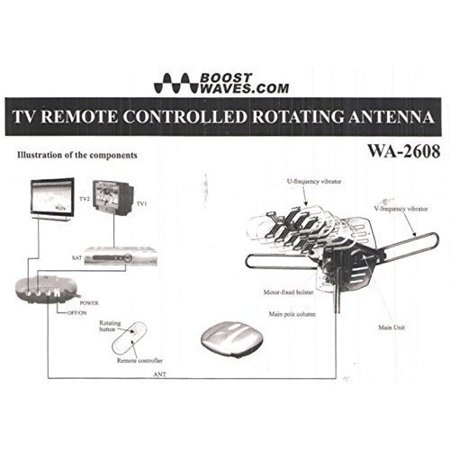 Outdoor Amplified Antenna - 150 Miles Range - 360° Rotation - Wireless Remote Boost your HDTV Signal with BOOSTWAVES and get FREE