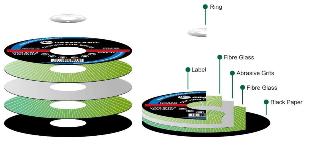 "Cutting Disc Steel Freehand Cut-off wheel T41 - 100 PACK 7/"" x 1//16/"" x 7//8/"""