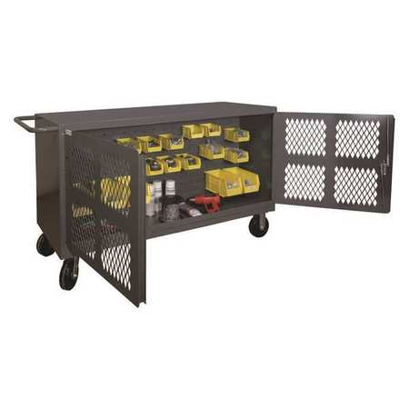 Two Sided Mesh Security Cart,2000 lb. Durham MFG PJ-2448-LP-95