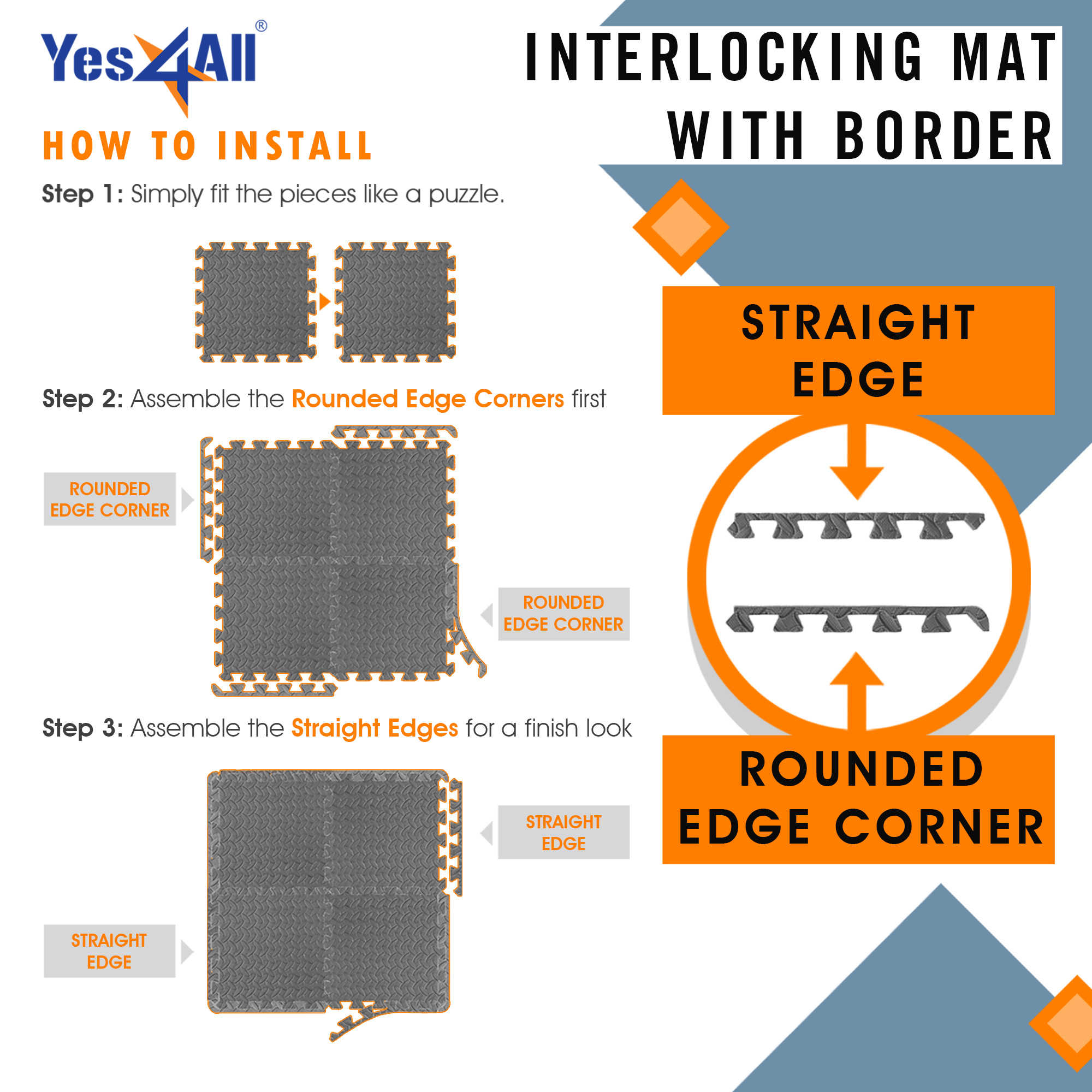 Yes4All Interlocking Exercise Foam Mats with Border Cover 12 /& 36 SQ Black or Gray FT