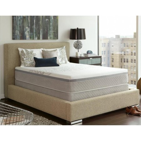 Sealy Posturepedic Hybrid Ability Firm King Size Mattress Set