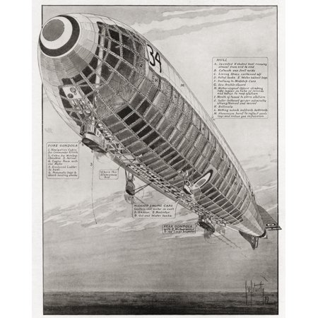 Illustration Of The Internal Structure Of The R34 Rigid Airship The First Aircraft To Make An East To West Crossing Of The Atlantic Ocean On 6 July 1919 From The Year 1919 Illustrated Canvas Art   Ken