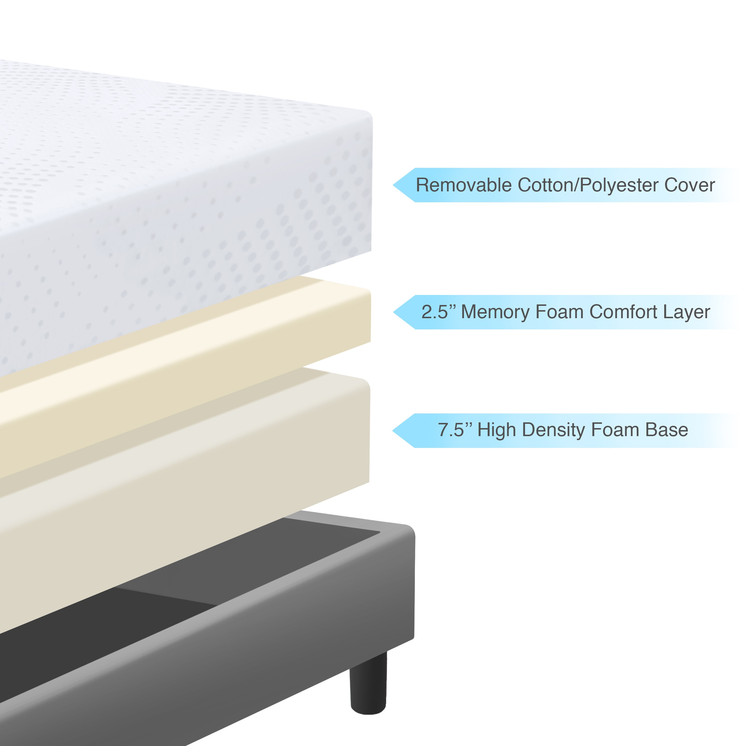 mattresses mattress shop product memory foam the toppers memoryfoam
