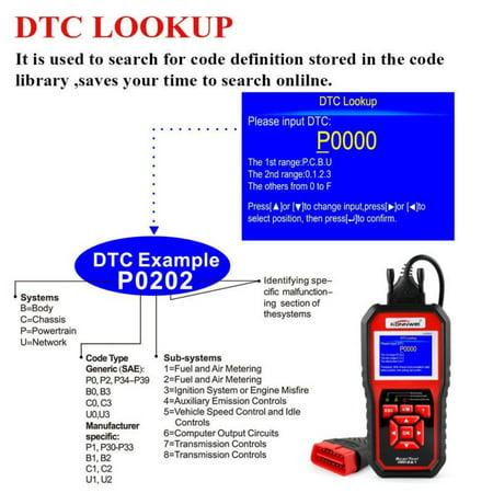 Kw850 ODB Obd2 DTC Car Auto Diagnostic Check Engine Scanner Tester Code  Reader