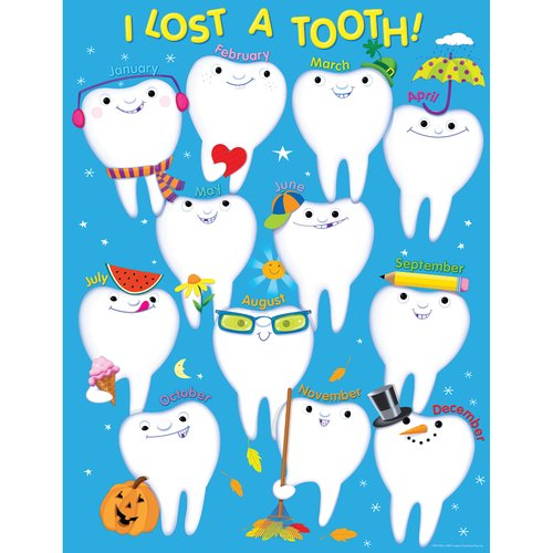 Creative Teaching Press I Lost A Tooth Chart
